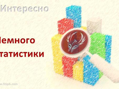 Непогашенные кредиты имеют 59% населения России