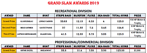Grand Slam Awards 2019.PNG