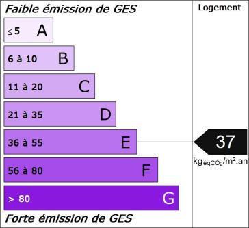 GES lot 42