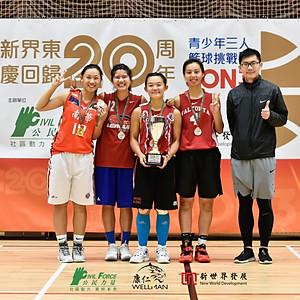 2017新界東慶回歸20周年青少年3人籃球挑戰賽Day2