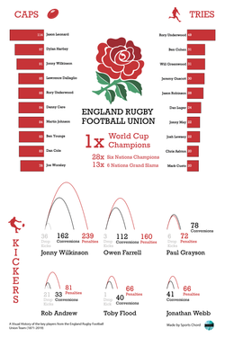 ENGLAND Rugby Union-01.png