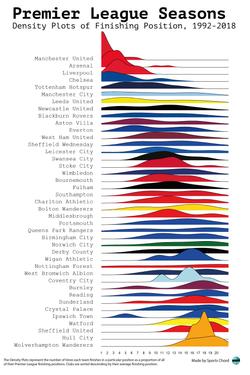premier league seasons-01.png