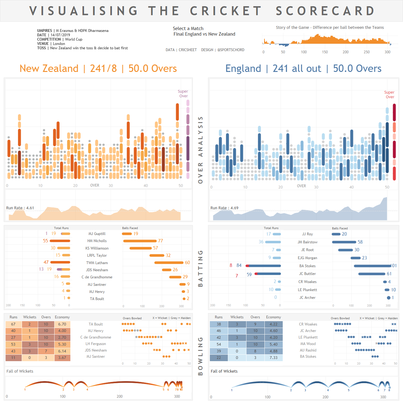 cricket dashboard.png