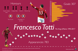 Totti-01.png