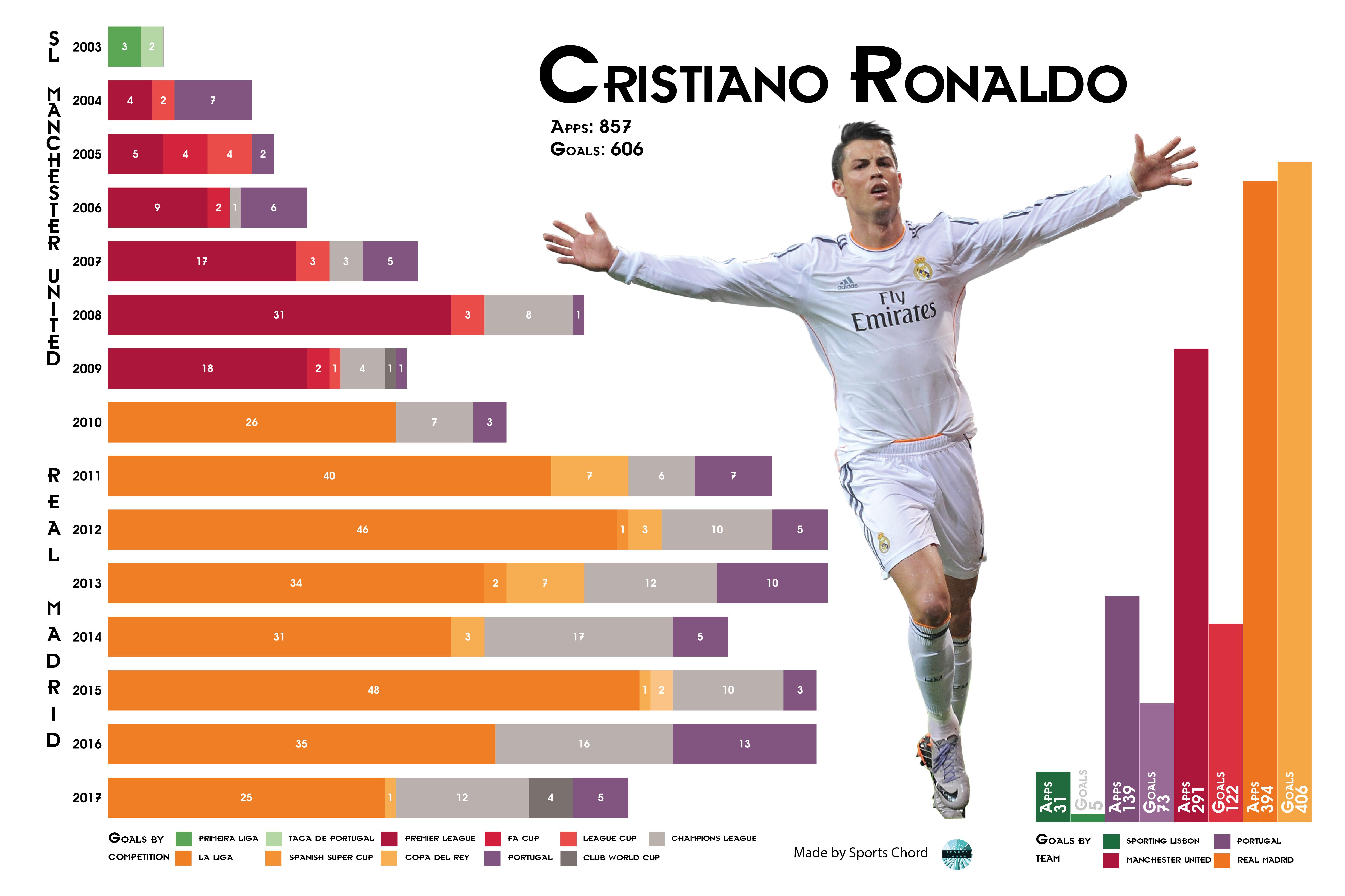 Ronaldo 2-01.png
