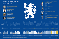 Chelsea History-01.png