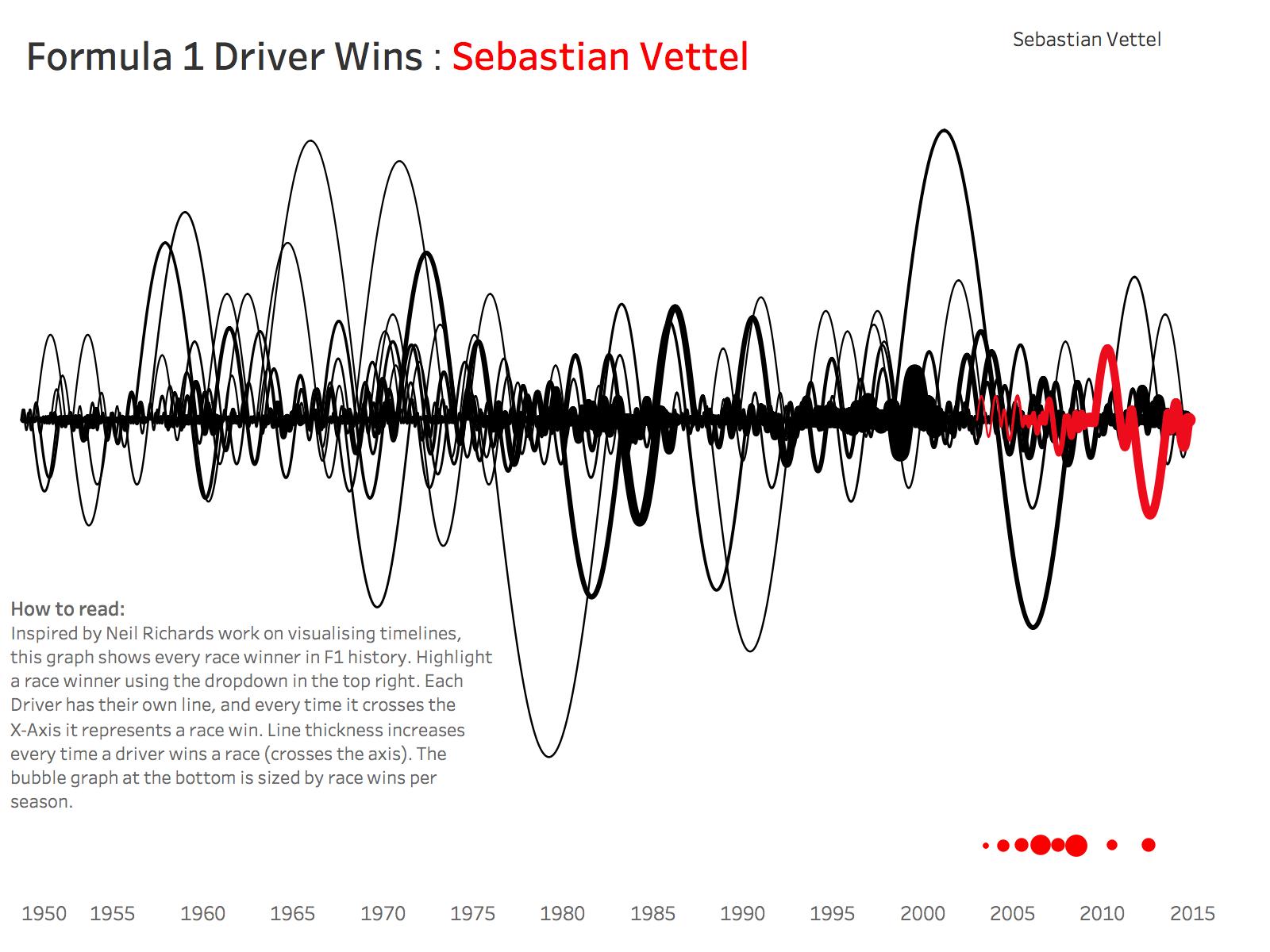 F1 Driver Wins.png