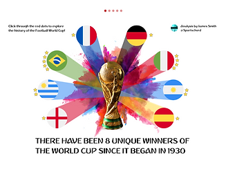 The History of the World Cup (2018)