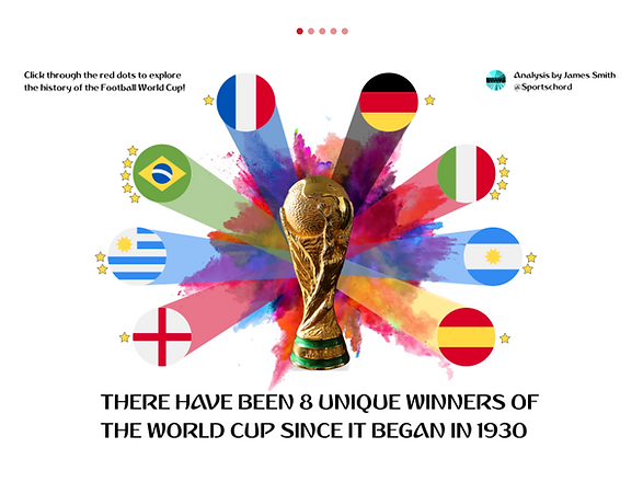 World Cup 0.png