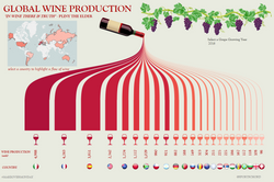 Global Wine Production.png