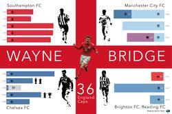 Wayne Bridge-01.png
