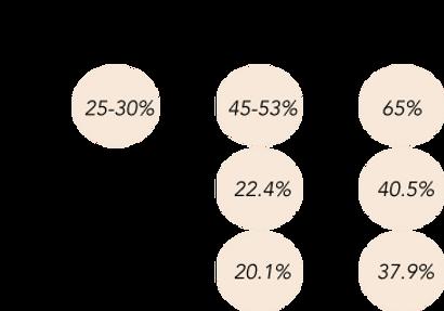 Avg success rates.png