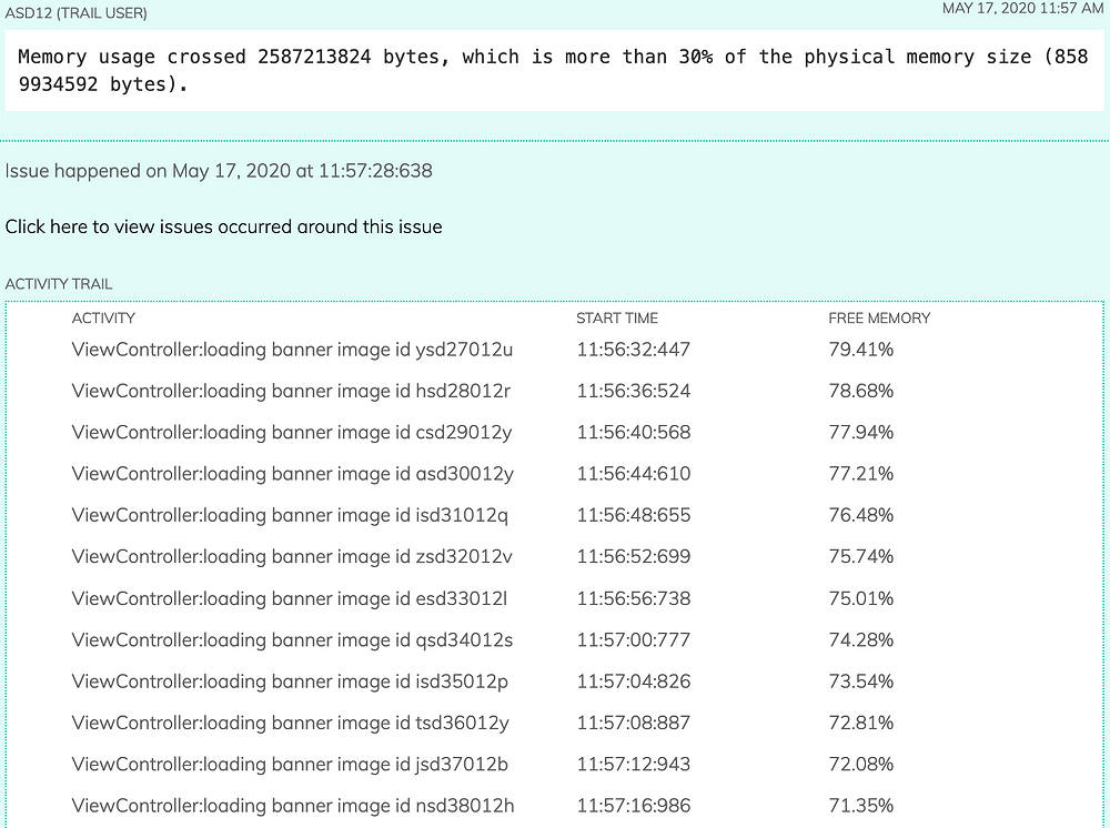 Screenshot of abnormal memory usage along with activity trail reported in Finotes dashboard