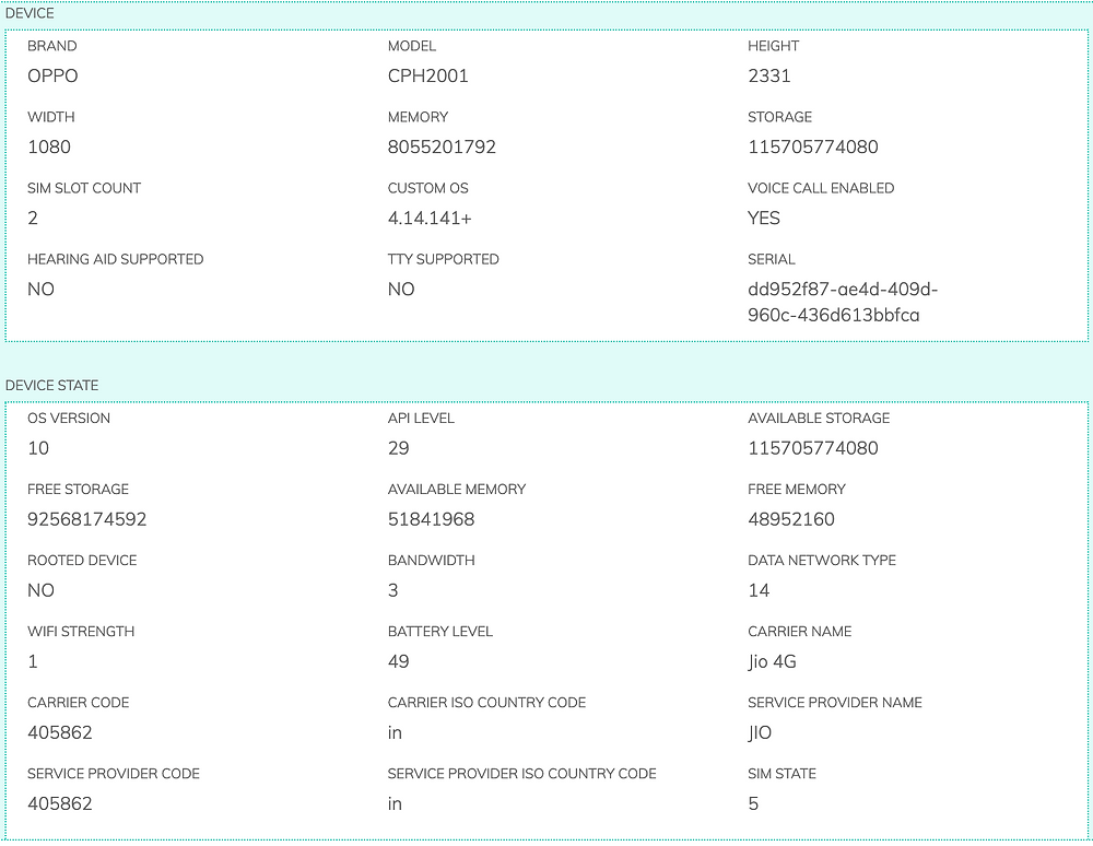 Screenshot of device and device state data captured by Finotes in dashboard