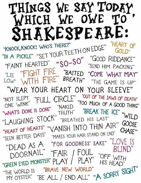 Words we owe to Shakespeare see more about the words Shakespeare invented coined