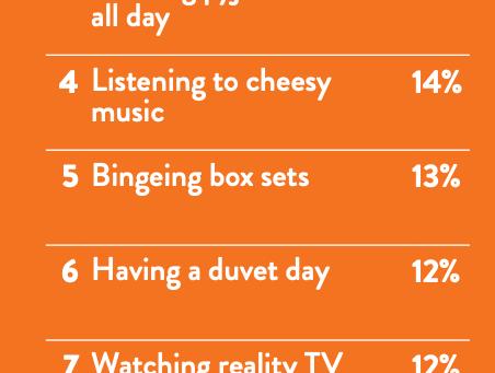 Brits' Top Ten Guilty Pleasures
