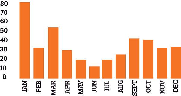 memberreferral_chart.jpg