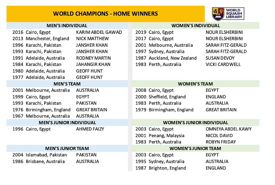 World Home Winners.png