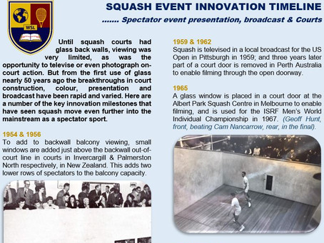 Squash Event Innovation Timeline ….. spectator presentation, broadcast & courts