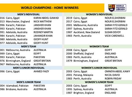 Home Winners