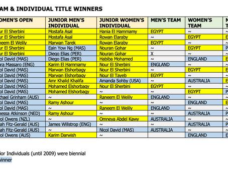 21st Century Worlds Winners