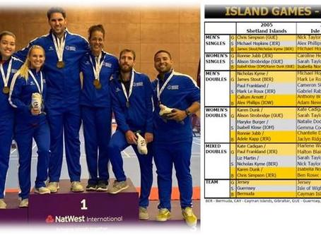 Island Games Squash medallists