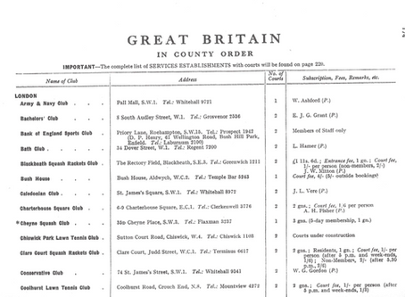 Principal Clubs - Worldwide 1938