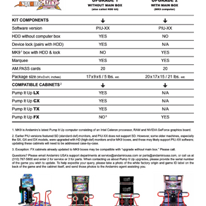 Pump It Up 20th Anniversary Upgrade Guide & Kit Comparison Chart