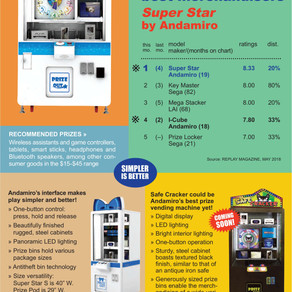 Infographic Illustrates Andamiro's Leadership Position In Prize Vending Category
