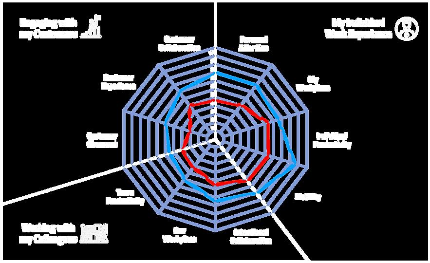 cirkeldiagram met icons.png