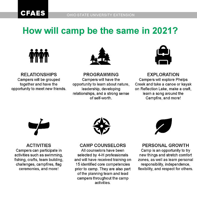 How Camp is the Same in 2021.jpg
