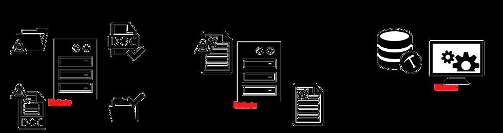 WebALARM file monitoring process