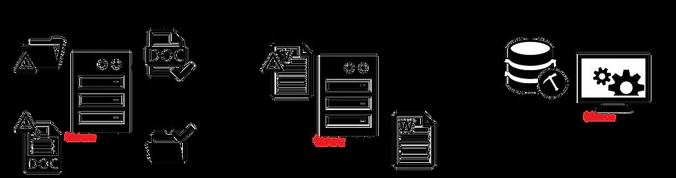 WebALARM - Auto Recovery From BackUp