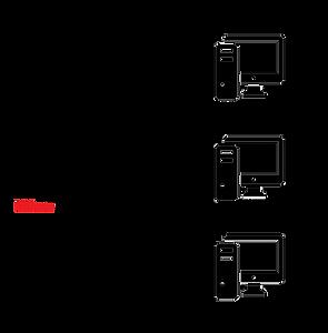 WebALARM Console