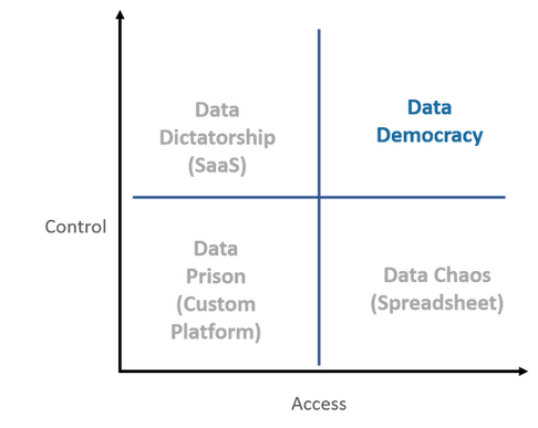 Data Democracy.png