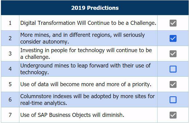 2019 Prediction -Accuracy