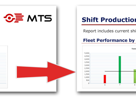 Easily Capture and Report on Production Targets Vs Actual Performance