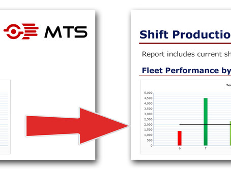 Mine Planning: Easily Capture and Report on Production Targets vs. Actual Performance