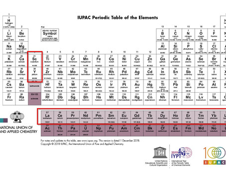Rare Earths: Behind the Buzz...