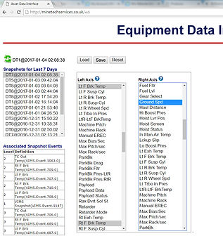 Cat Snapshot Data Analyser Channel Selection