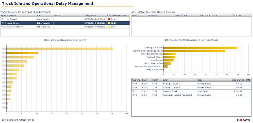 Idle Management.jpg