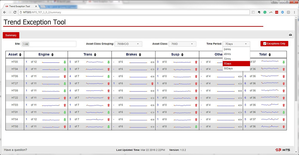 Trend Exception Tool - Condition Monitoring software solutions from MTS