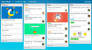 Example Trello Board