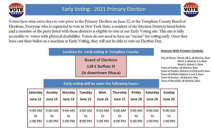 2021 early voting.jpg