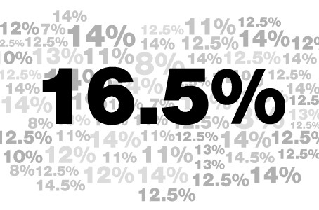 Changes to flat rate VAT