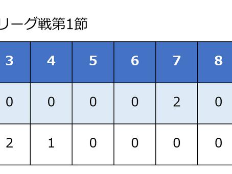 リーグ戦試合結果【花園大学2回戦】