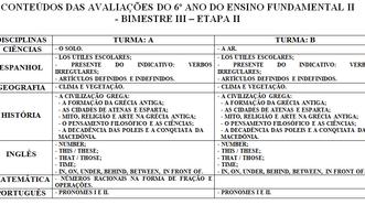 CONTEÚDOS DAS AVALIAÇÕES DO ENSINO FUNDAMENTAL II - 6º AO 8º ANO - ETAPA II - BIMESTRE III