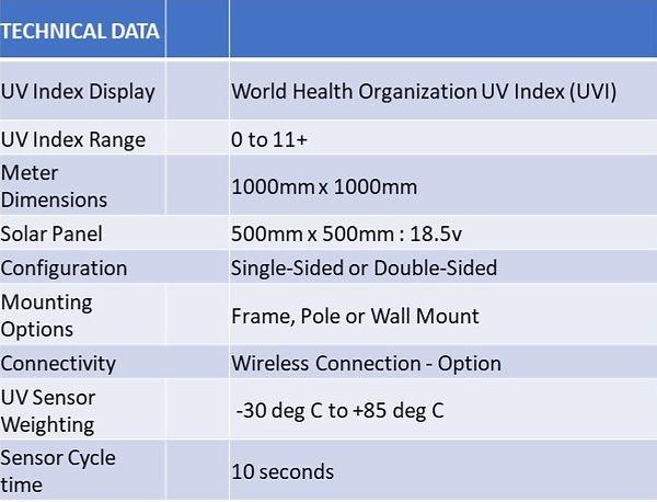 Technical%20Data%20Table_edited.jpg
