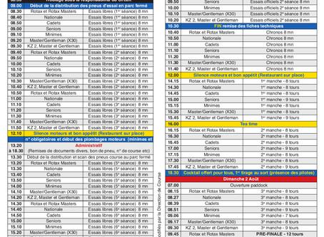 Horaires prévisionnels et Liste des Inscrits pour le Trophée KartMag 2020!
