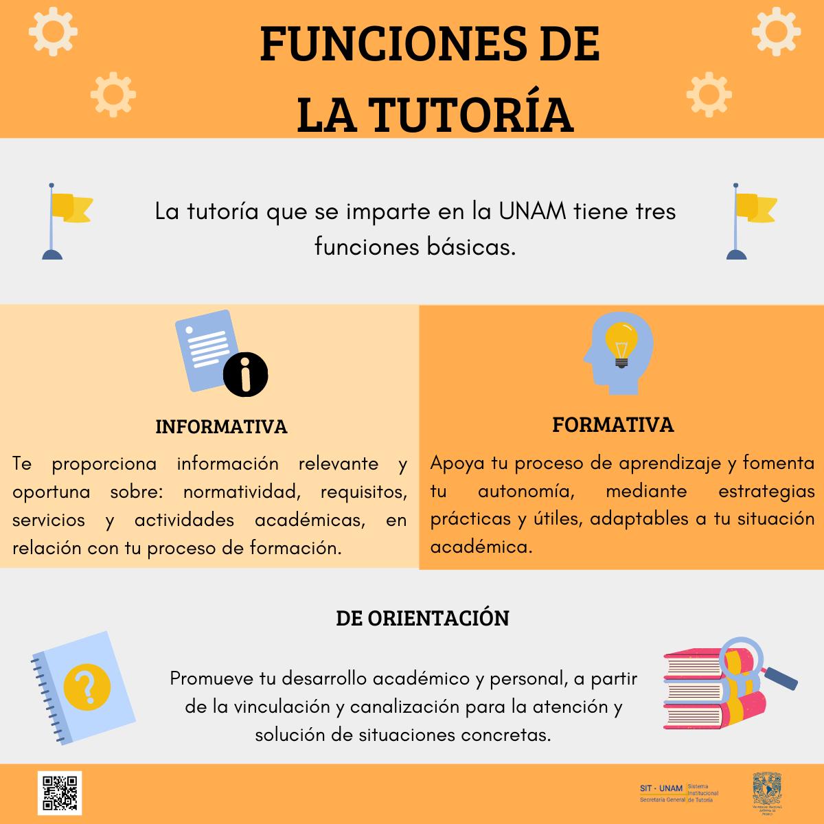 Funciones_tutoría